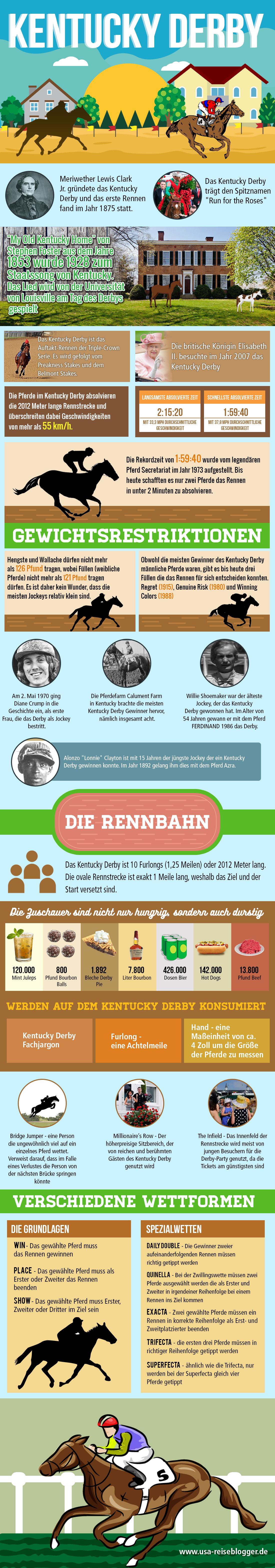 kentucky derby infografik